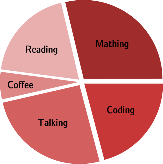 piechart_postdoc