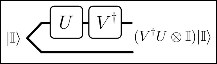 quantumintensifies